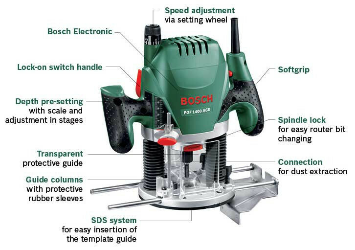 Brand new router 1400w in middlesbrough north yorkshire gumtree brand new router 1400w greentooth Choice Image