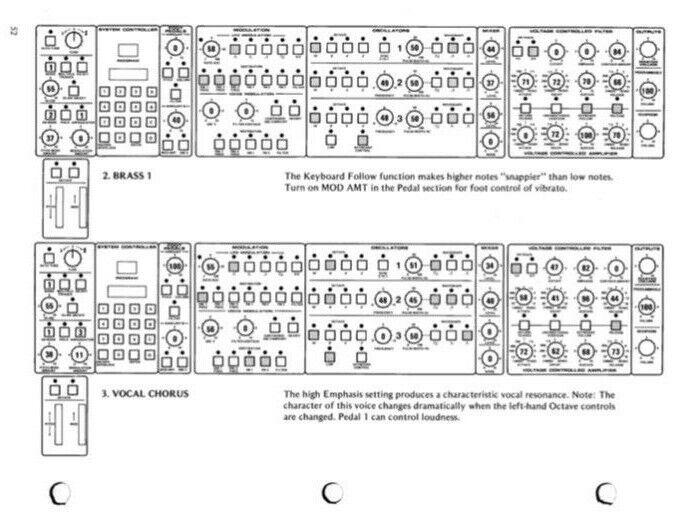 Moog Memorymoog Analog Synthesizer OWNER S MANUAL And SERVICE MANUAL  - $24.95