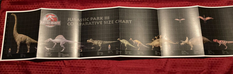 Jurassic Park III Comparative Size Chart  Poster 2001 51x11 (8.5x11 Folded)