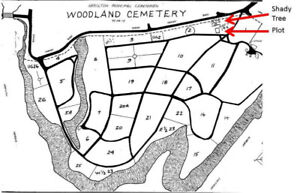 Burial Plot for sale in Woodland Cemetry Hamilton