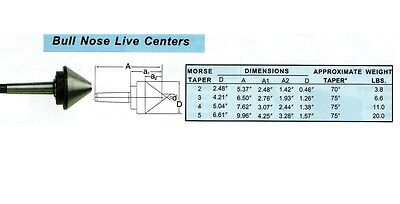 Bull Nose Live Center Morse Taper 5 All New