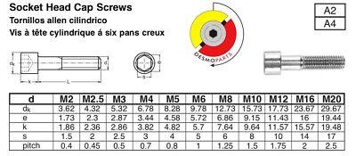 M2 M2.5 M3 M4 M5 M6 M8 Stainless Steel Socket Head Cap Screws DIN 912 Metric ()