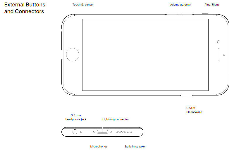 Apple Iphone 6S Plus (32 / 64 / 128 GB) FACTORY UNLOCKED PHONE 4G LTE HD NEW 3
