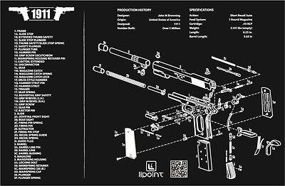 Lipoint Gun-CleanMat For 1911