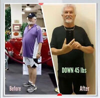 Coffee Drinkers Wanted - Coffee+Weight-loss = Success!
