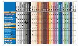 Stucco keracolor mapei gg113 piastrelle colore cemento 5kg - Fughe piastrelle colorate ...