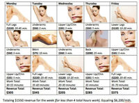 Start a Laser Hair Removal Business & Make More Money