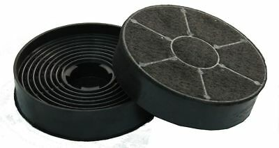 Kohlefilter (2 Stück Ersatz-Aktivkohlefilter für Respekta MIZ 0058)