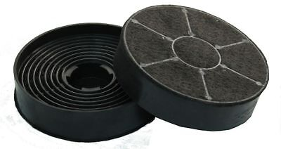 Kohlefilter (Aktivkohlefilter für PKM CF130 Aktiv-Kohlefilter 2 Stück Umluft Filter CF130 )