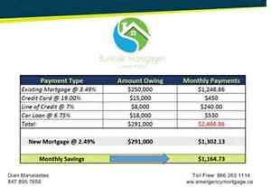 Emergency Mortgage, Second Mortgage, Debt Consolidation  Kitchener / Waterloo Kitchener Area image 1