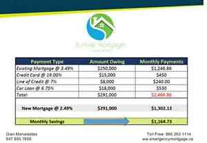 Emergency Mortgage, Second Mortgage, Debt Consolidation