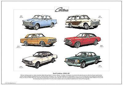 FORD CORTINA 1962-82 - Fine Art Print - A3 size - Mk1 to Mk5 models - Ghia 1600E