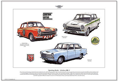 FORD CORTINA MK1 Art Print - 1965 Euro Touring Car Winner, Lotus & GT - A3 size