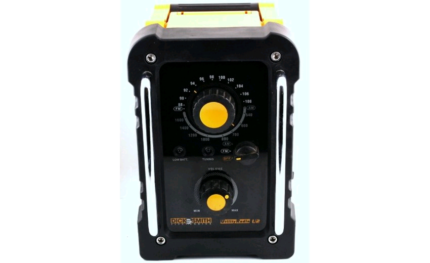Dicksmith Utility U2 Power and Battery Workman Radio