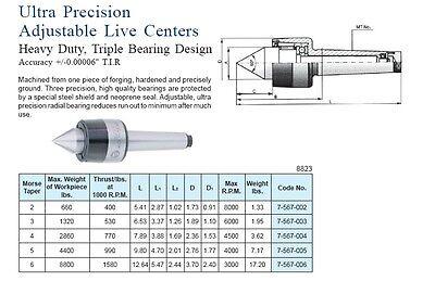 Bison Live Center Mt5 Ultra Precision Adjustable Lathe