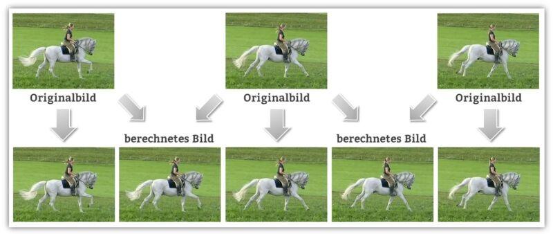 Funktionsweise Zwischenbildberechnung (engl. Motion-Interpolation)