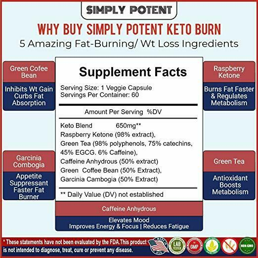 Keto Weight Loss Supplement Fat Burn Pills-Garcinia Combogia, Green Tea & Coffee 3
