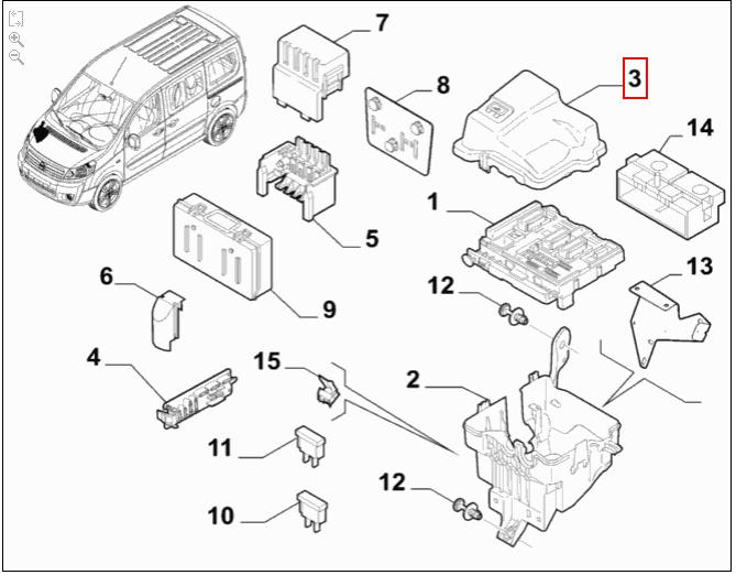 Fiat Scudo Peugeot Expert Citroen Jumpy 2008-… Fuse Box Cover 1497285080