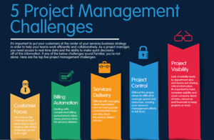 Data Management And Software Services For Your Business