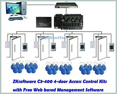 4 Door Webtcpip Access Control Panel C3-400 Zksoftware Door Security Solution