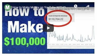 Youtube Internet Business Make Money Online 2020 Without Making Videos