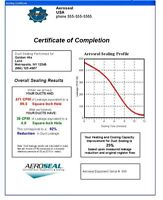 New HVAC Service Business Opportunity Patented