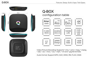 Android Box Sales Service Support IPTV Subs Local Service!!!
