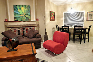 Villages North Scottsdale 2 Bed 2 Bath Condo for Rent