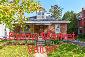 Attention Guelph Investors! Investment Properties at Discounts!