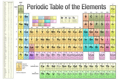 Periodic Table Of The Elements White Scientific Chart Poster Print Poster  19X13