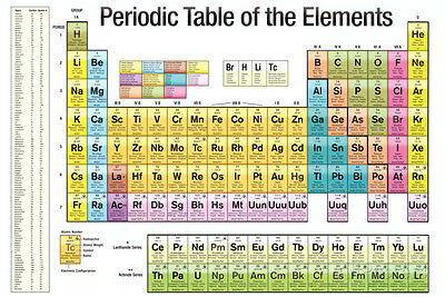 Periodic Table Of The Elements White Scientific Chart Poster Print Poster  36X24