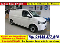 2011 - 11 - VOLKSWAGEN TRANSPORTER T28 2.0TDI 84PS SWB VAN (GUIDE PRICE)