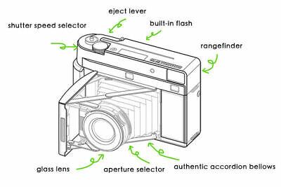 как выглядит MiNT InstantKon RF70 Rangefinder Instant Camera FREE 20s Instax Wide Film фото
