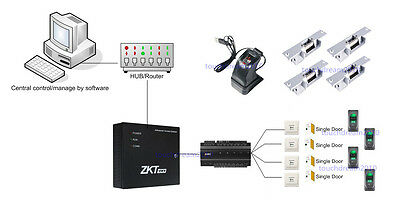 Zksoftware Inbio460 4 Doors Access Control System Kit Strike No Lockpower Box