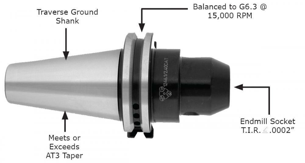 "SCM Endmill Holder Cat 40 Standard Length Bore:3//8/"" Gage Length:2.50/"""
