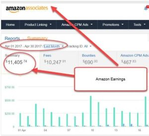 Earn Passive Income With An Automated Ecommerce Business