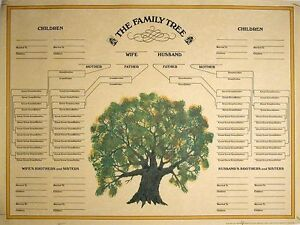 Free help with Family History Belleville Belleville Area image 3