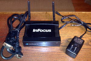 InFocus INLITESHOW3 LiteShow III Wireless Adapter