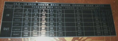 South Bend Metal Lathe Threading Chart for 141/2""