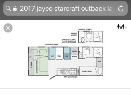 2017 Jayco Starcraft Wagga Wagga Wagga Wagga City Preview