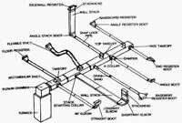 DUCT WORK SHEET METAL only