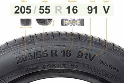 "BRAND NEW 13""-22"" TYRES, EVERYDAY SEPCIAL, IN GREAT TYRES"