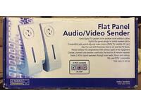Flat panel audio/video sender and receiver