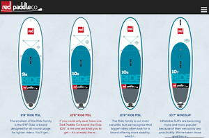 Planche a pagaie rigide et gonflable,Paddleboard,Surf a pagaie