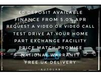 2019 Land Rover Range Rover Sport 4.4 SD V8 Autobiography Dynamic Auto 4WD (s/s)