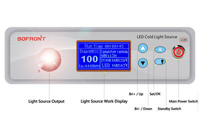 New 100w Led Light Source 350w Xenon Comparable 50000hours Fiber Cable