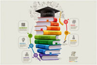 Solutions & Services: Assignments Homeworks Projects - Manitoba