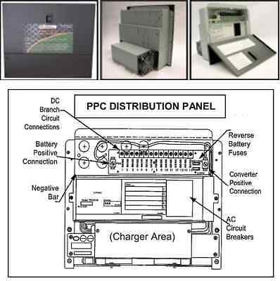 Ppc-45 Powermax 3 Stage 45 Amp Acdc Distribution Panel W Converter Charger
