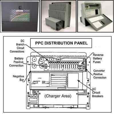 Light Equipment & Tools - Portable Air Compressor on