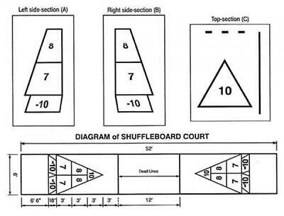 Shuffleboard Court Stencil Set